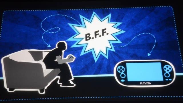 Cross platform chat μεταξύ PS4 και PS Vita