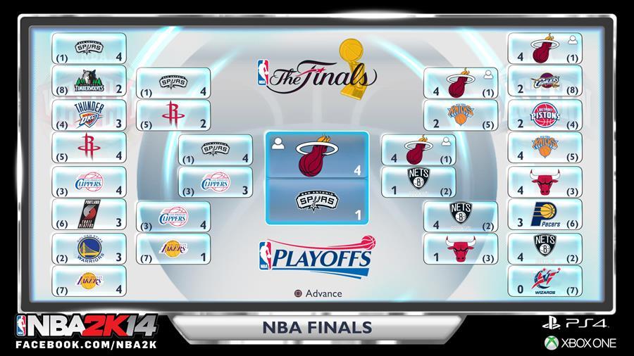 NBA2K14_PS4_playoff_tree