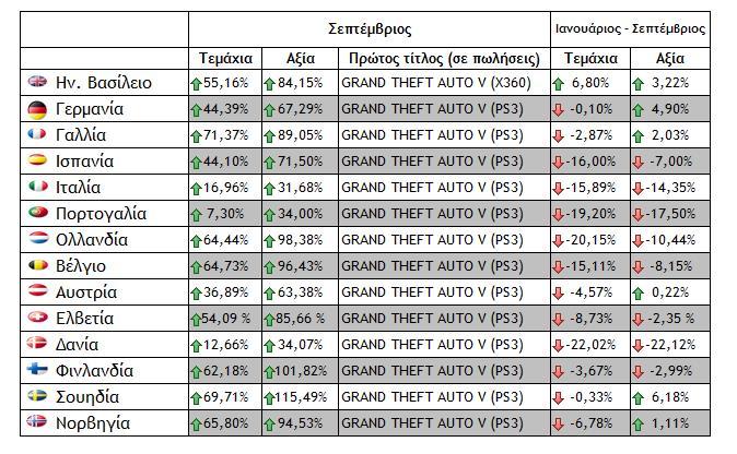 september-european-videogames-markets