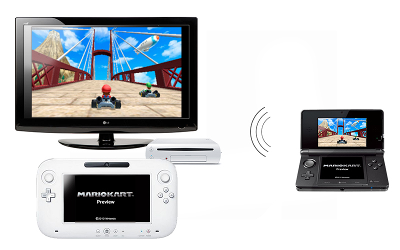 wii-u-3ds-connection