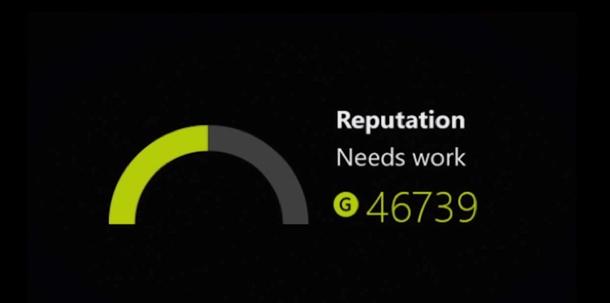Η Microsoft (θα) σε προειδοποιεί για τη φήμη σου στο Xbox LIVE!