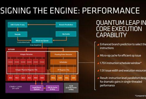 AMD: Επιθετική τιμολόγηση επεξεργαστών του AM3+ και FM2+ socket ενόψει Zen