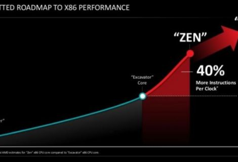 AMD Zen PLUS 7nm «Gray Hawk» APUs: Έρχονται το 2019